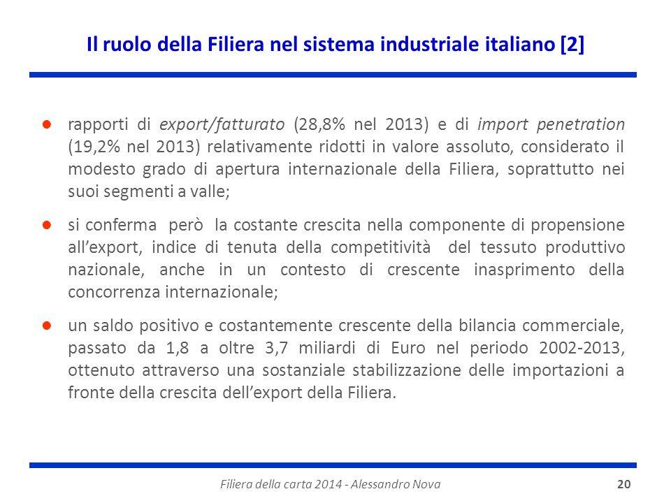 Il ruolo della Filiera nel sistema industriale italiano [2]